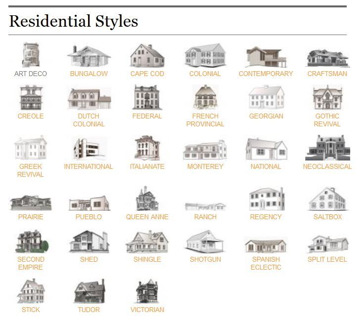 Residential home style reference guide the ct home blog for Different house styles pictures