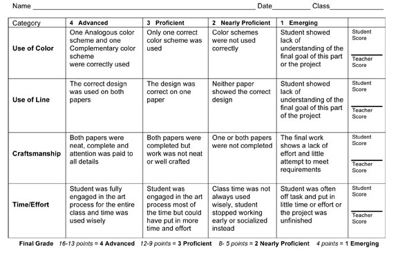 art mrs french assessing art projects rubrics