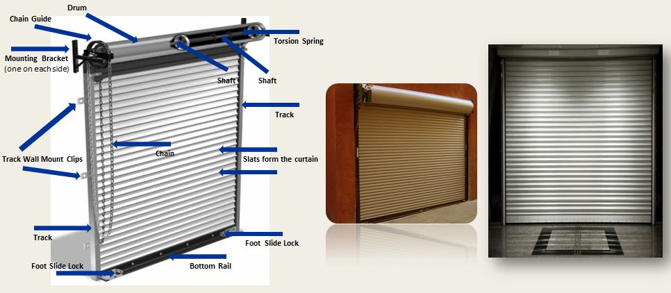Rolling steel doors dock systems usa