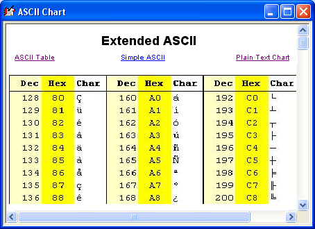 Ascii chart - Ascii binary character table ...