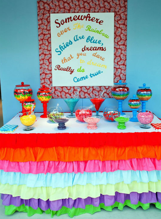 Birthday Party Ideas Blog