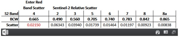 Relative scatter from Relative Scatter Calculator for Sentinel-2 atmospheric correction