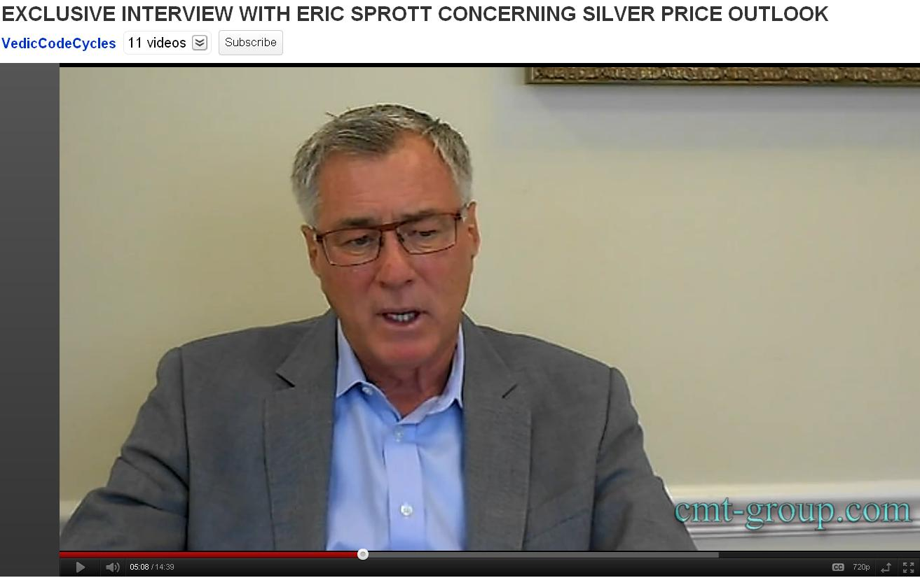 Silver Prices - Silver Prices - EXCLUSIVE INTERVIEW WITH ...