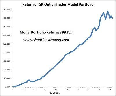 Interview with options trader