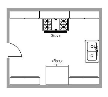 Basics For Stove Amp Fridge Placement Feng Shui 101