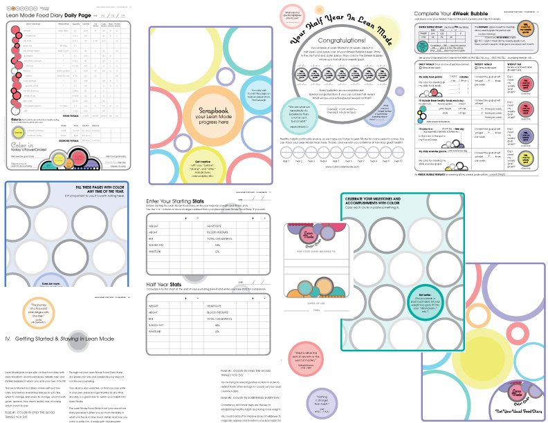 It's just a graphic of Food Journal Printable pertaining to word