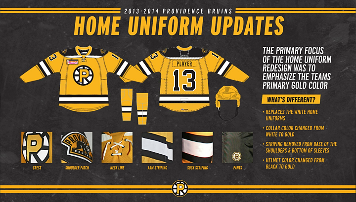 084d894c9 ... Providence Bruins launched a new mini-site to promote and explain the  updates they ve made to their uniforms for the coming season.