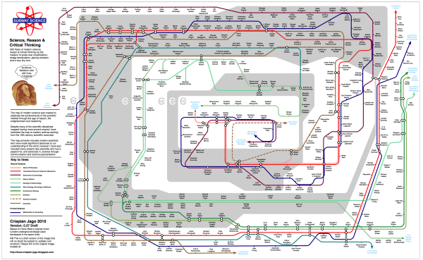 Data Science Subway Map.Subway Science 500 Years Of Great Scientists Blog About