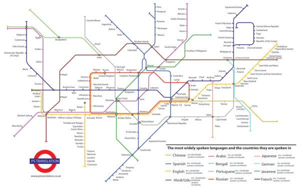 Agile Subway Map Deloitte.Blog About Infographics And Data Visualization Cool Infographics