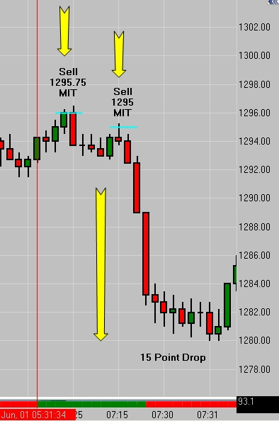 Friday June 1, 2012 - 15 Point Drop
