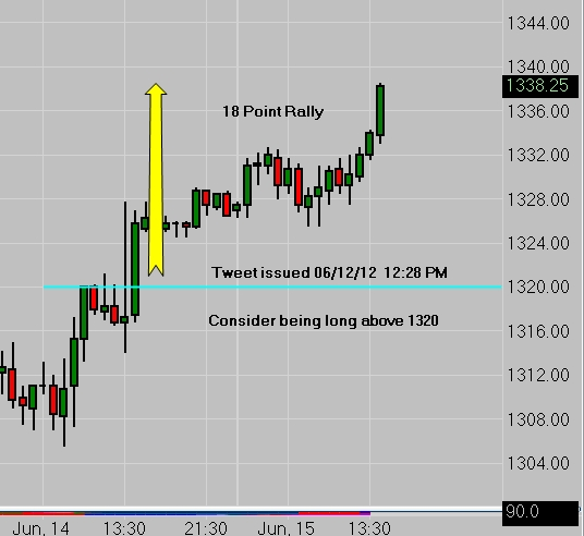 Emini Futures - 18 Point Trade Tweeted 06/12/12