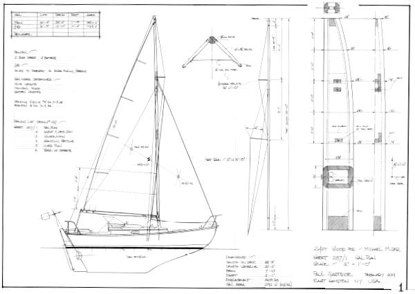 Gartside Boats - Home